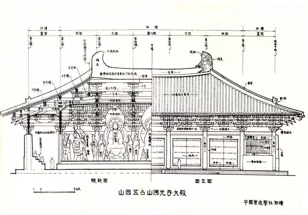 山西春游,从太原到大同,一览稀世之珍的建筑古迹~(图9)